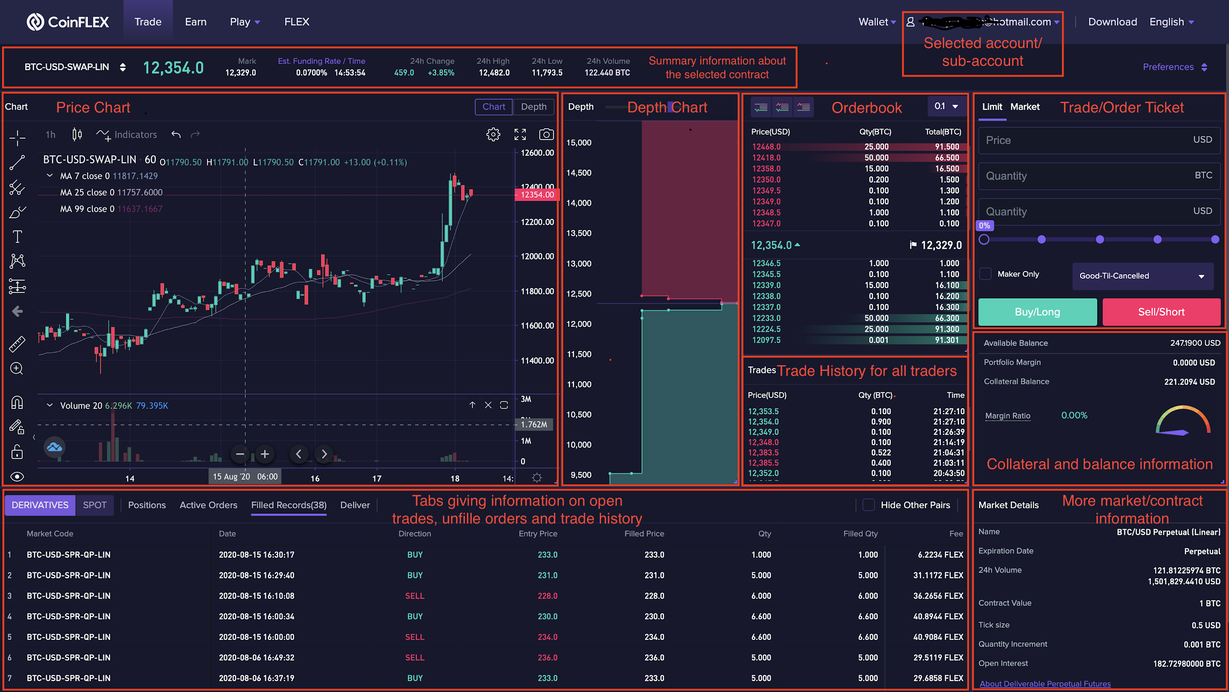 Trading UI1 2.1.1 Trading UI introduction