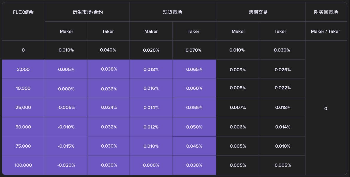 fee schedule cn Fees