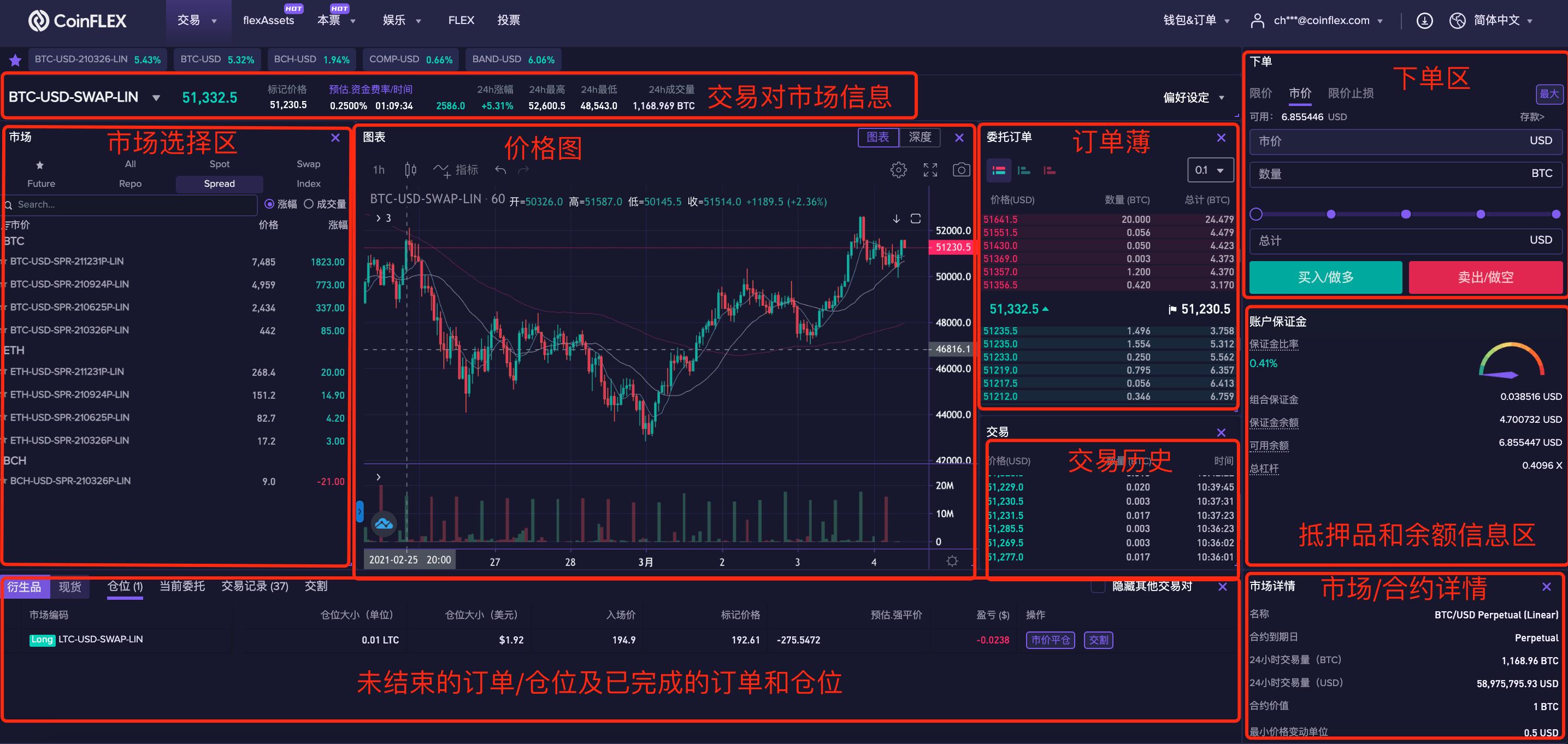 Trading UI1 2.1.1 Trading UI introduction