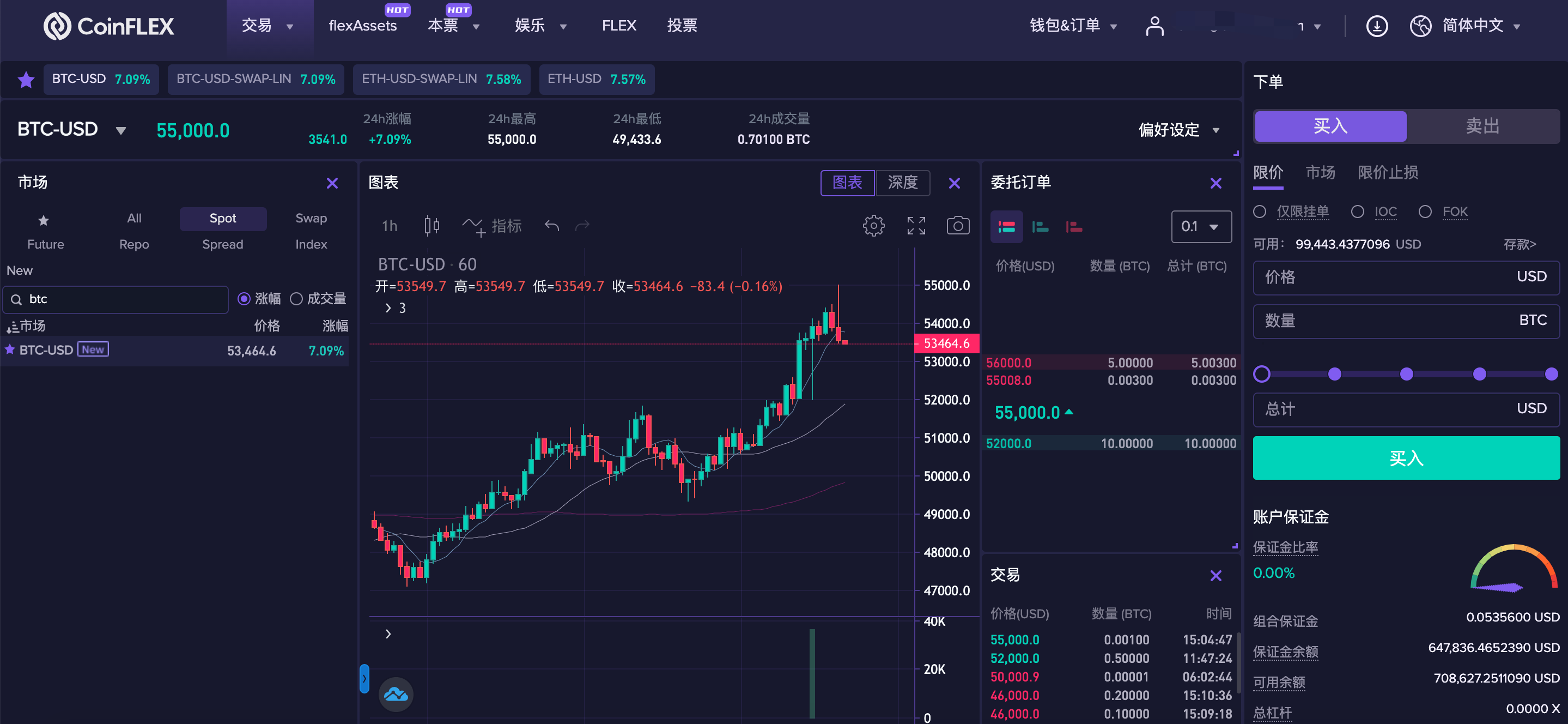 Trade4 1.1.10 Basics of how to trade on CoinFLEX