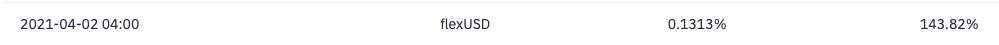 143% APR interest earning stablecoin