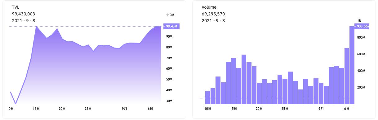 %E8%9E%A2%E5%B9%95%E6%88%AA%E5%9C%96 2021 09 08 %E4%B8%8A%E5%8D%8811.10.52 CoinFLEX Excited to Announce Major Milestones of 2021